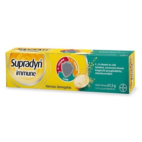 supradyn-immune-pezsgotabletta-15x.jpg